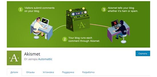 плагины для сайта WordPress