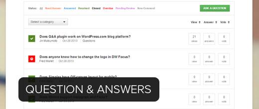 Как использовать WordPress