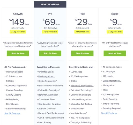 Цены сервиса для email-маркетинга OptinMonster