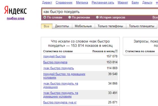 Wordstat - поиск популярных запросов для написания статей и улучшения seo продвижения сайта