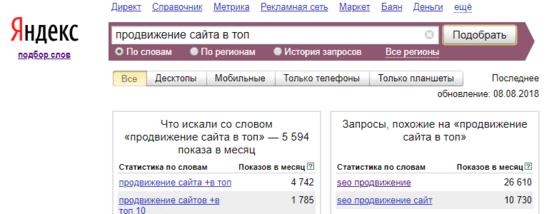 Как искать статистику ключевика в Yandex Wordstat без учета минус-слов (используя минус)